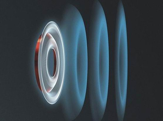 Ультразвуковые волны